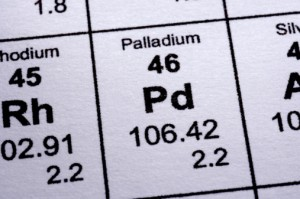 Palladium commodity trading